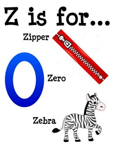Z is for alphabet poster