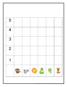 animals graph
