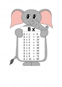 Multiplication tables  (2)