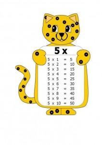 Multiplication tables  (3)