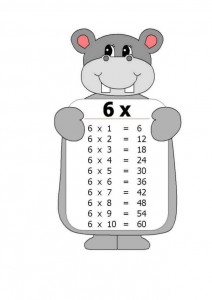 Multiplication tables  (8)