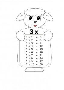 Multiplication tables  (9)