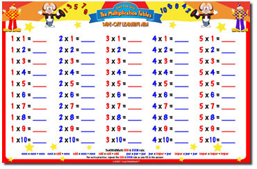 Printables Tables From 1 To 10 1 to 10 tables precommunity printables worksheets math reocurent