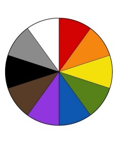 color mat wheel template