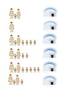 eskimo count