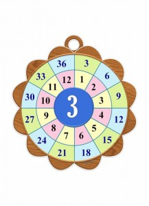 multiplication worksheets for child (1)