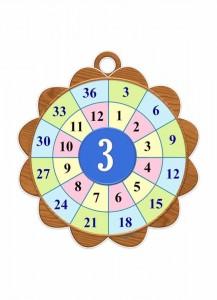 multiplication worksheets for child (1)