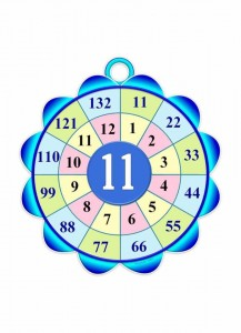 multiplication worksheets for child (10)