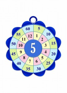 multiplication worksheets for child