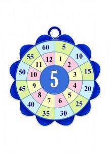 multiplication worksheets for child