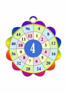 multiplication worksheets for child (3)