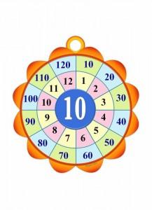 multiplication worksheets for child (4)