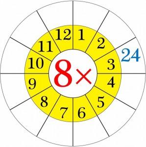 multiplication worksheets wheels for kıds (13)