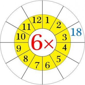 multiplication worksheets wheels for kıds (15)