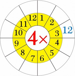 multiplication worksheets wheels for kıds (17)