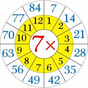 multiplication worksheets wheels for kıds (6)