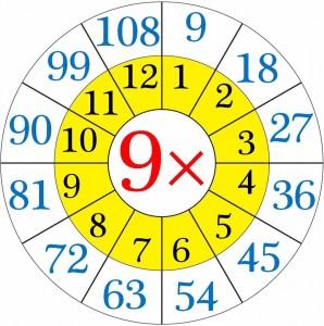 multiplication worksheets wheels for kıds (7)