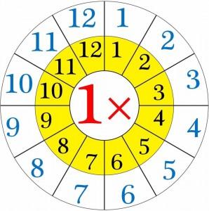 multiplication worksheets wheels for kıds (8)