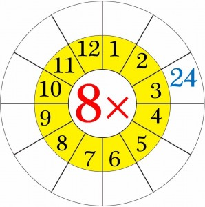 multiplication worksheets wheels for kıds (13)