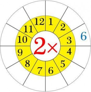 multiplication worksheets wheels for kıds (16)