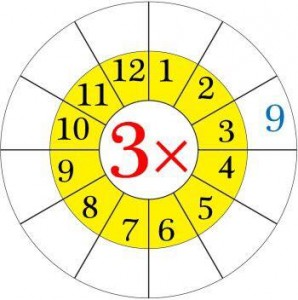 multiplication worksheets wheels for kıds (19)