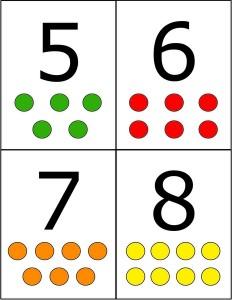 number cards for kıds