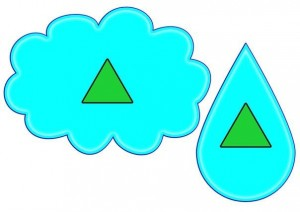 rain theme shapes  matching triangle