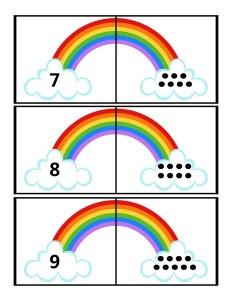 rainbow method