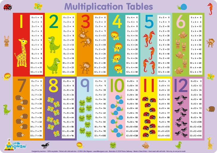 The multiplication tables funnycrafts - Table de multiplication matou matheux ...