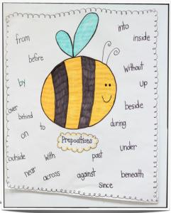 Prepositions for kındergarten
