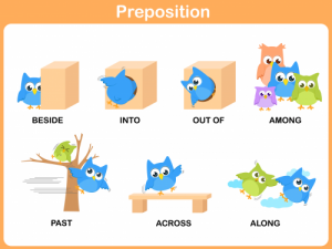 Prepositions of place for kıds (1)