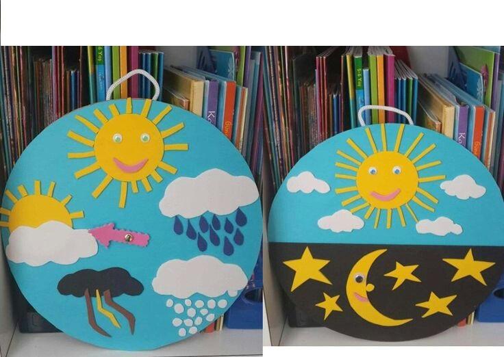 Craft Idea For Preschoolers Day And Night Bulletin Board Ideas 1