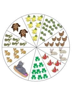 pets wheel graph (1)