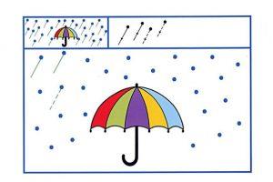 umbrella prewitiring practice