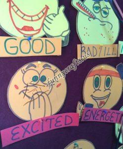 Emotional bulletin board ideas for classroom (12)