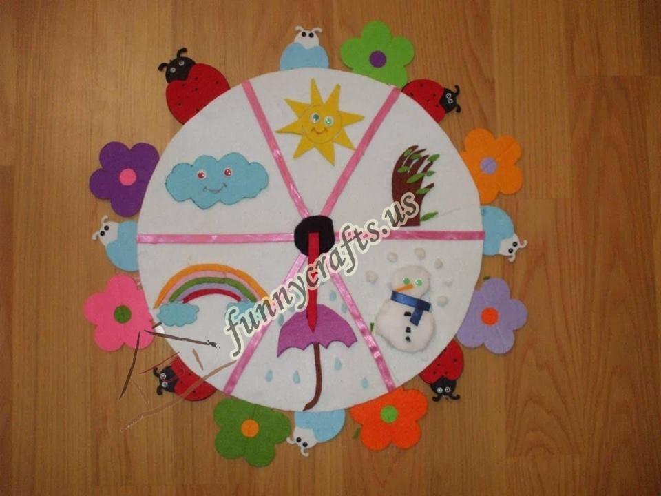 Felt Weather Bulletin Board Ideas on Free Spring Bulletin Board Idea For Kids 4