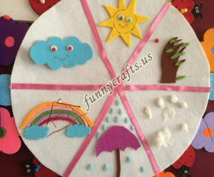 felt weather craft ideas (4)