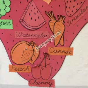 fruits wall decorations for kids (3)
