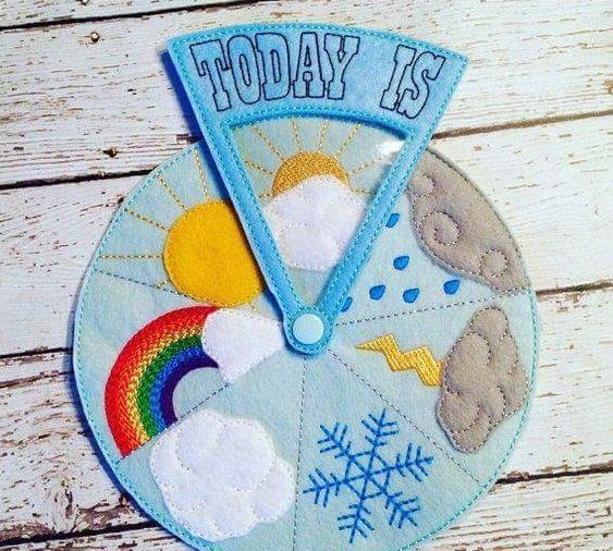 How Is The Weather Today Crafts And Activities 1 on Leaf Worksheets For Preschoolers