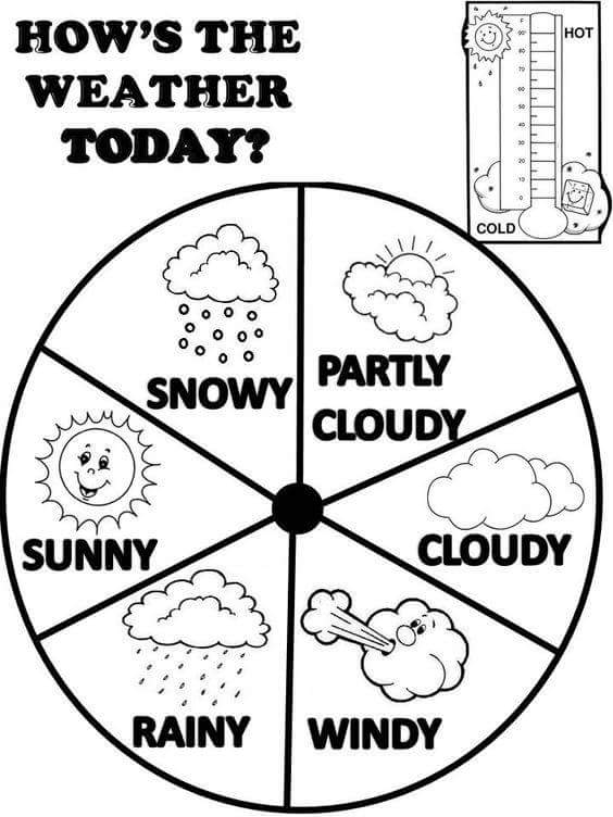 How Is The Weather Today Crafts And Activities 5