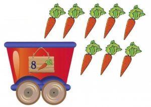 transportation activities for preschoolers (2)