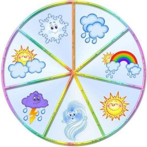 weather theme crafts and tutorials for kids
