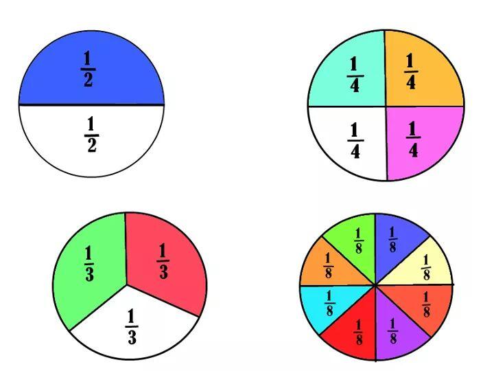 Fraction free printable worksheets   funnycrafts