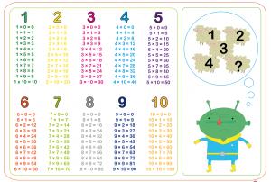 multiplication-table-1-10-printable-2