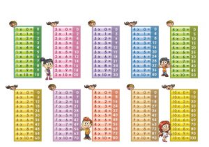 multiplication-table-1-10-printable-5