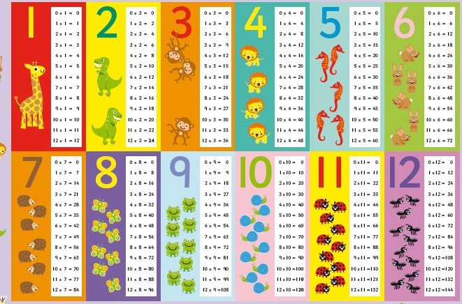 Number Names Worksheets : free printable multiplication tables ...