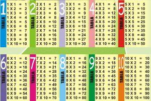 multiplication-table-1-10-printable-8