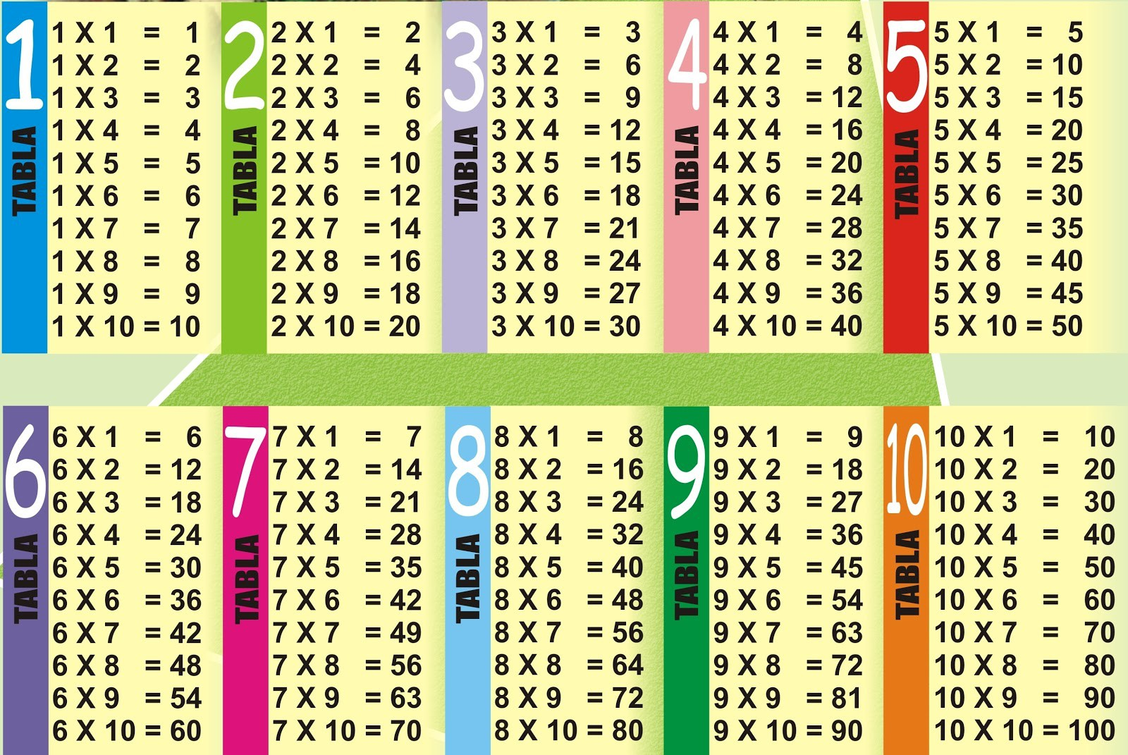 Multiplication table 1 10 printable 8 funnycrafts for Table 8 multiplication