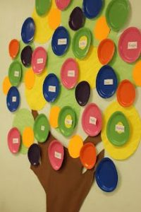 trees-paper-plate-bulletin-board-ideas