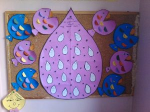 fish-bulletin-board-ideas-1